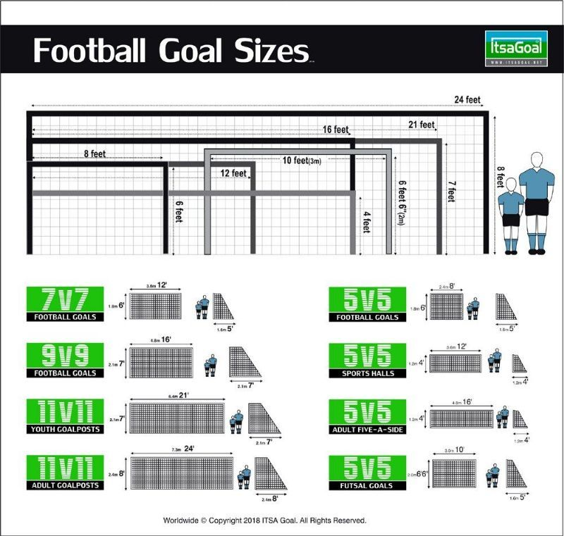 which plastic goals to buy